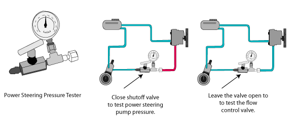 diagram of fluid pump